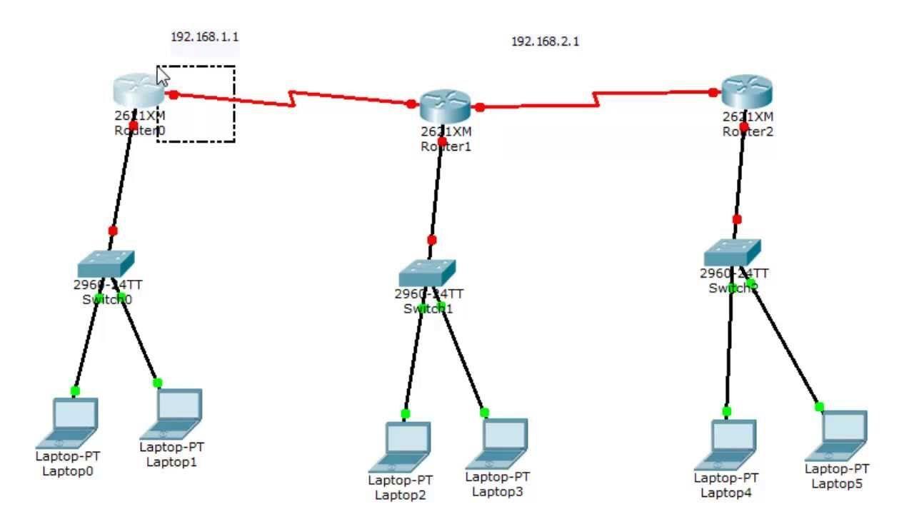طريقة عمل شبكة داخلية