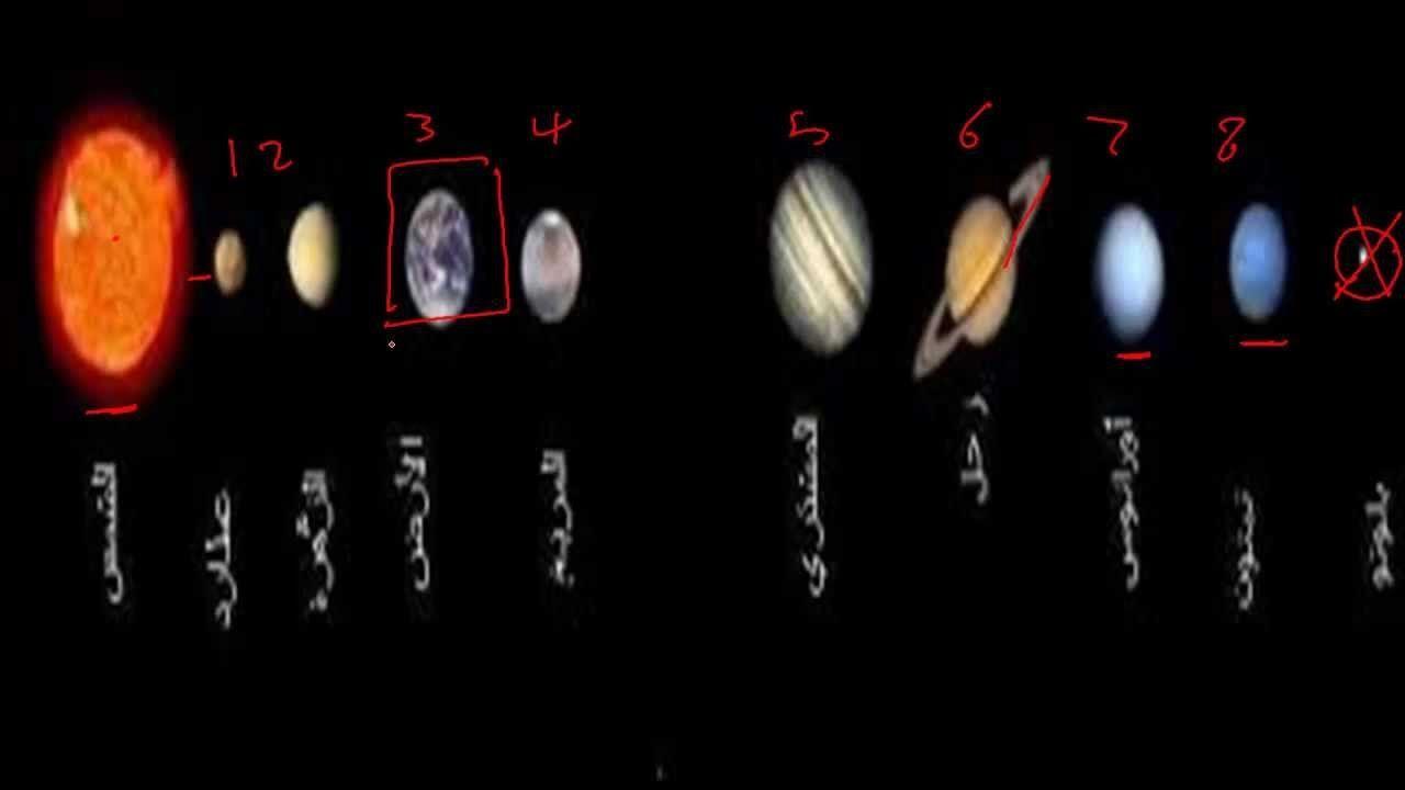 أسماء كواكب المجموعة الشمسية المجموعة الش مسي ة طب 21
