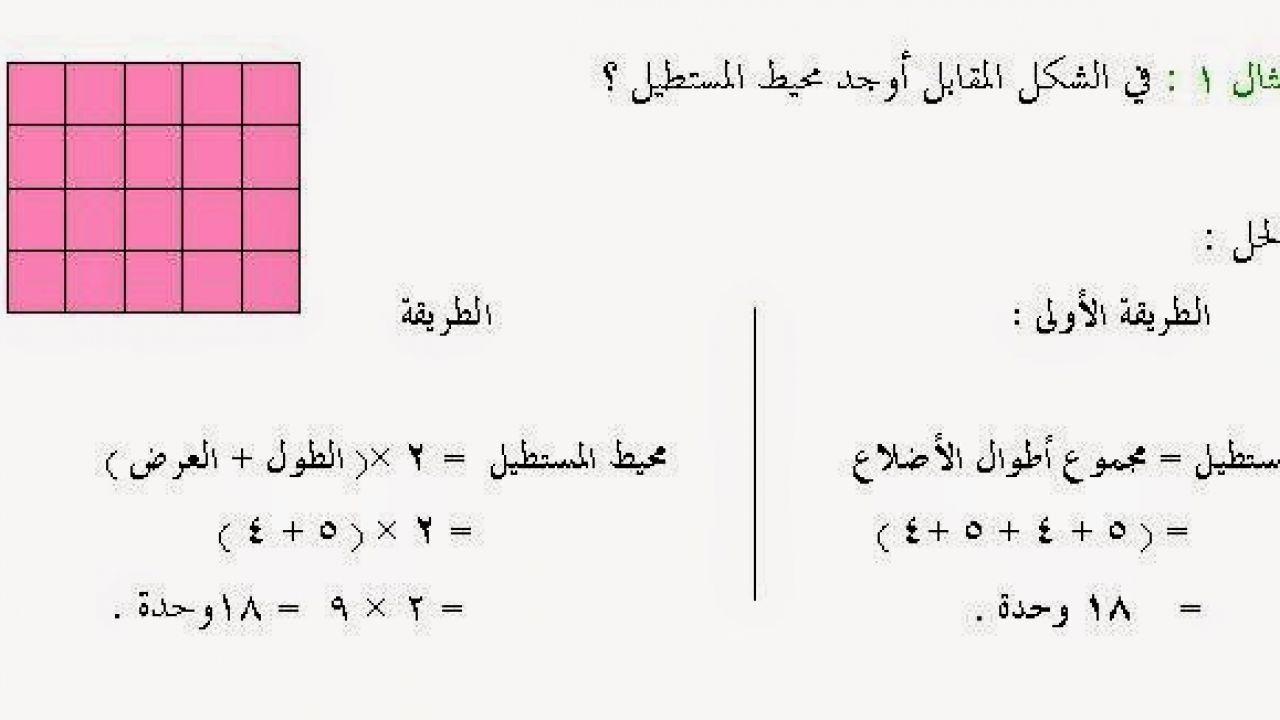 قانون مساحة المربع ومساحة