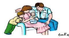 وسائل تنظيم الأسرة الحديثة