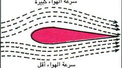 معادلة برنولي للسوائل دانييل برنولي طب 21